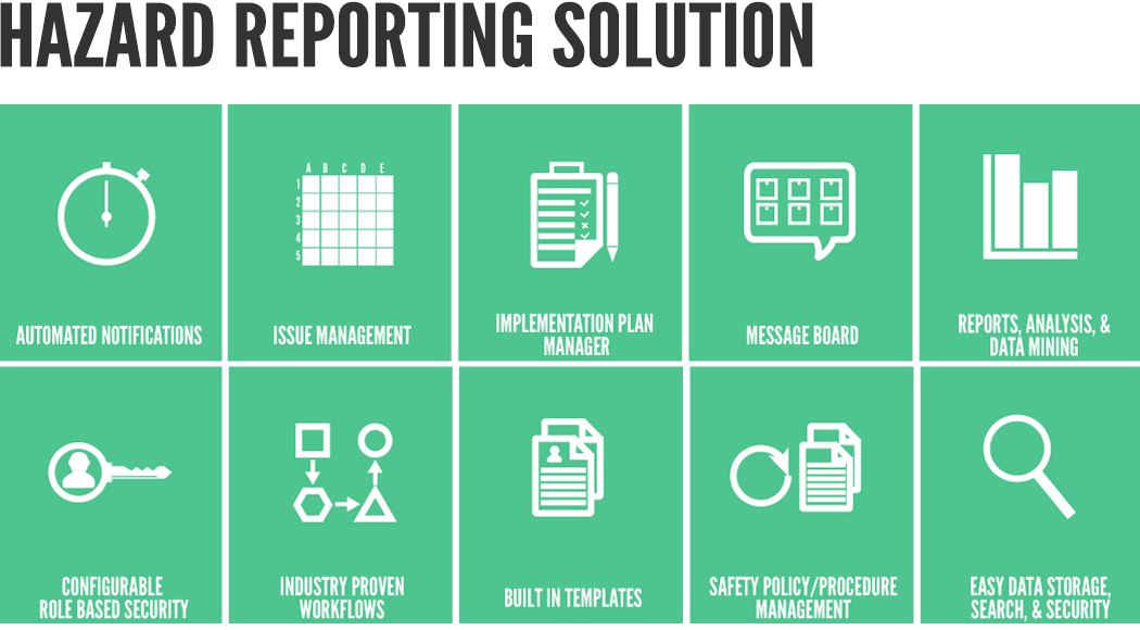 Hazard Reporting Solution