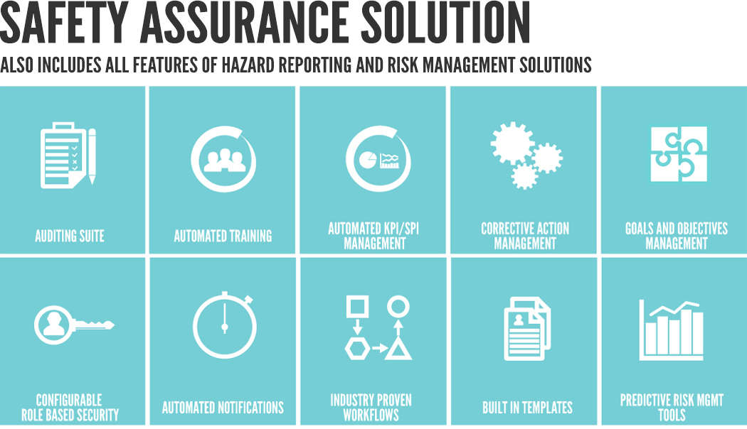 Safety Assurance Solution